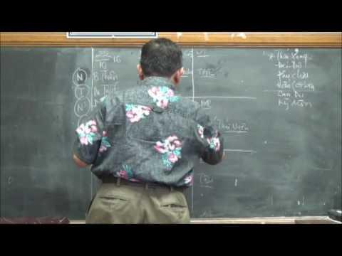 Bài Học Châm Cứu Và Mạch Lý - Bài 261