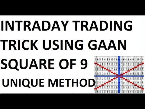 Intraday Trading Trick Using Gaan Square Of 9 - New Method - YouTube