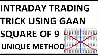 Intraday Trading Trick Using Gaan Square Of 9 - New Method