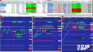 Autotrader, Automated Trading, Ninja Trader, Automated Signal Entry, # 1578 , 12tradepro.Com