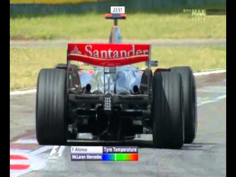 Shanghai 2007 F1 FP3 Graphics