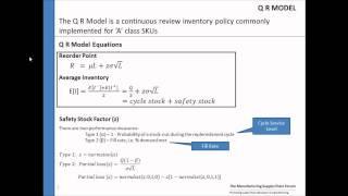 Service Inventory Management