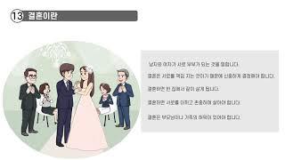 [한국지적발달장애인복지협회] 자립생활 '결혼하기' 3.…