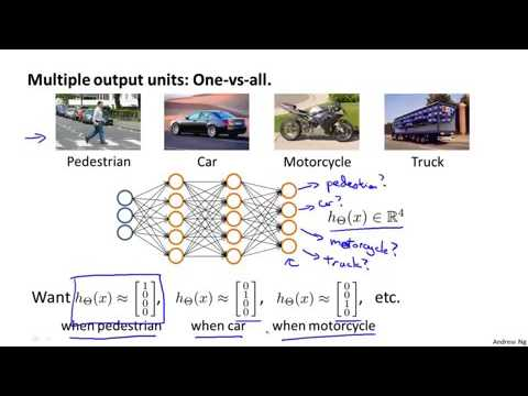 4 3 3 Neural Networks Multiclass Classification by Andrew Ng