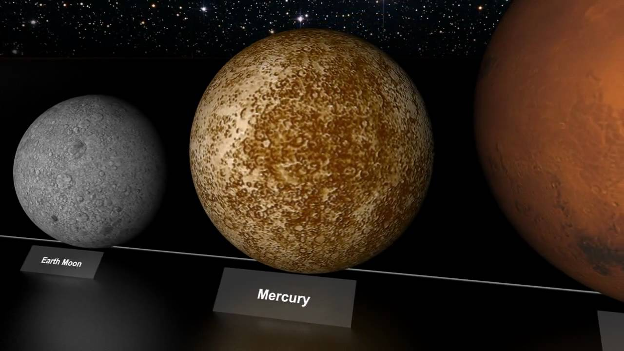 Star size comparison hd audiov2 youtube ccuart Images