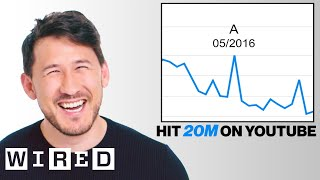 Markiplier Explores His Impact on the Internet | Data of Me | WIRED