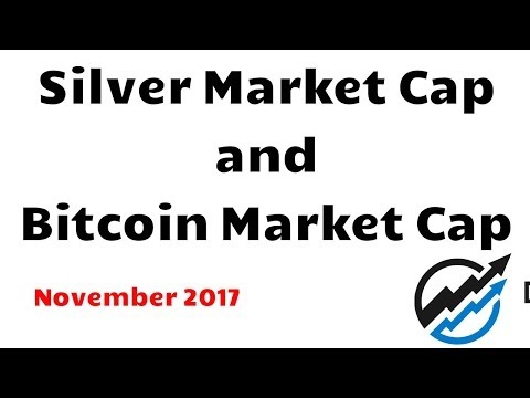 Compare Silver and Bitcoin Market Cap - Nov 16/17