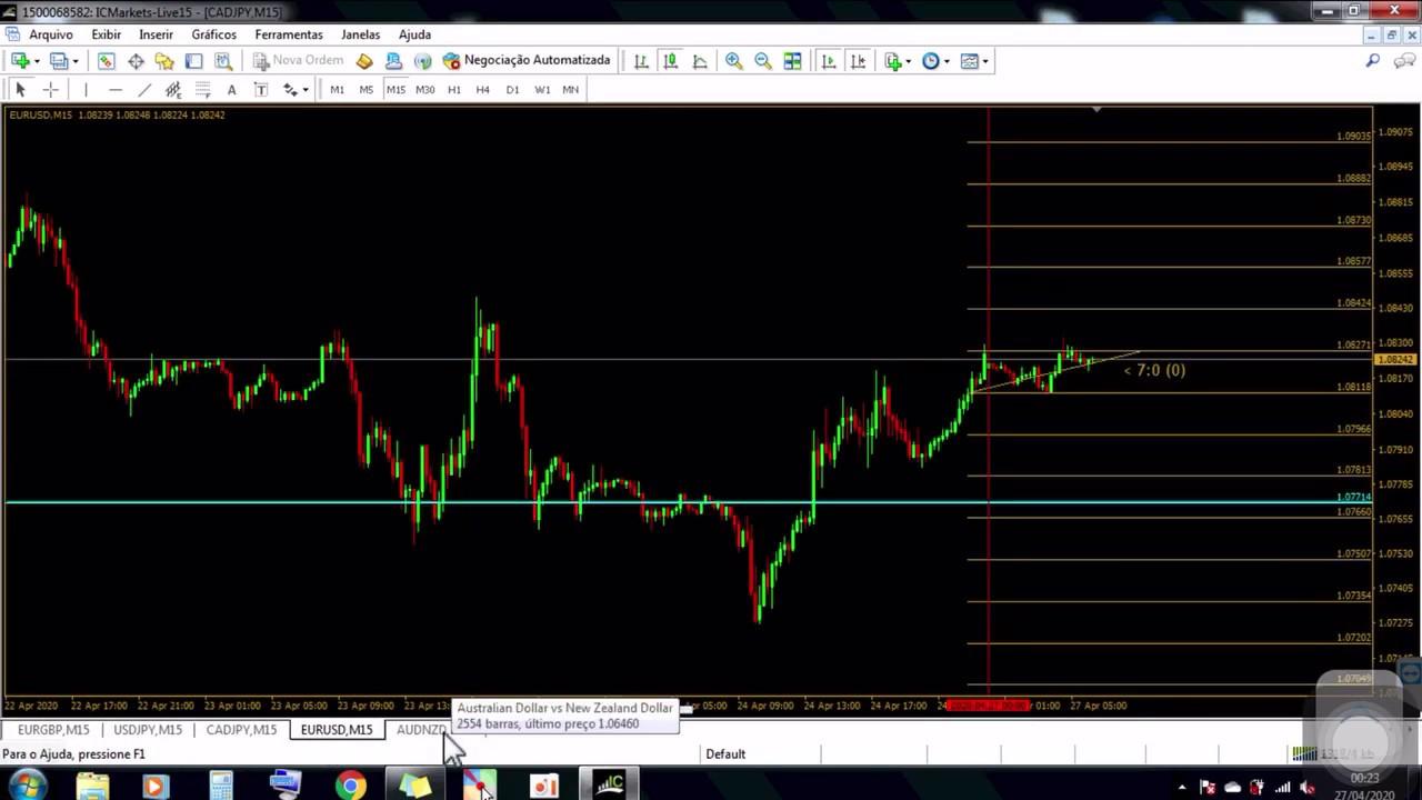 Stimulus Hoffnungen beflügeln Märkte