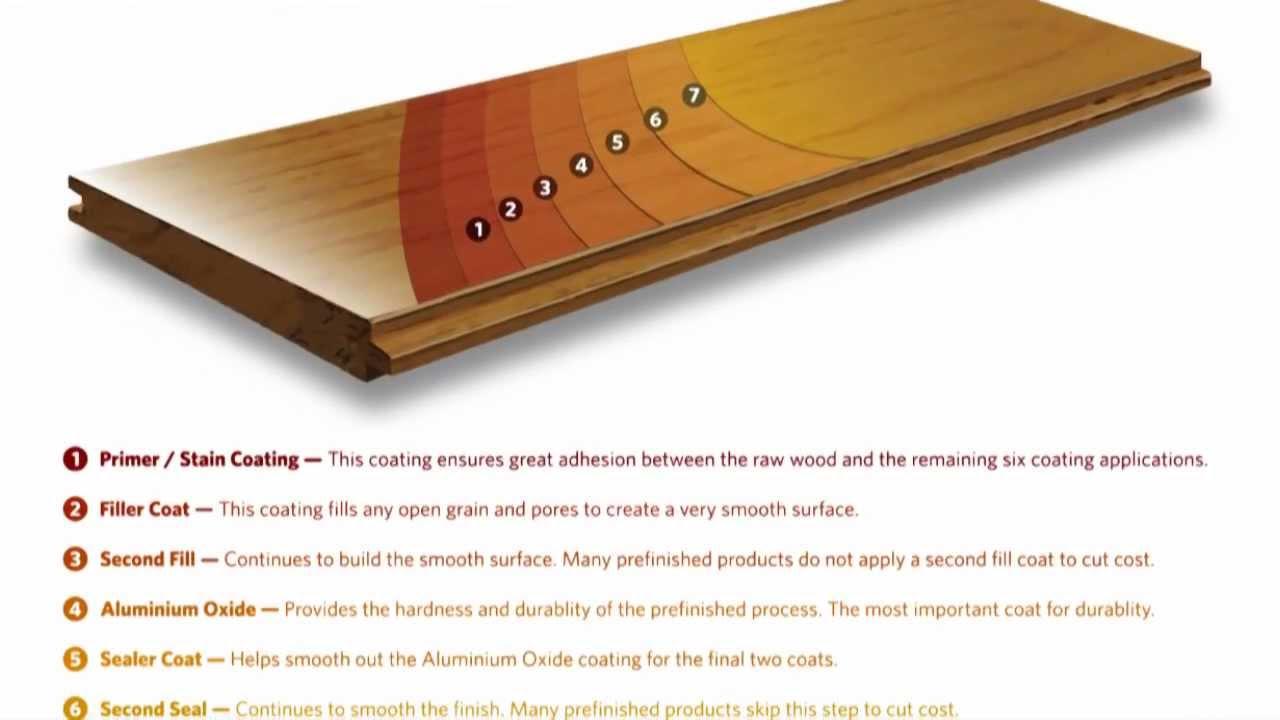 Australian Cypress Floors Flooring Floor