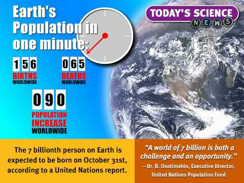 World population hits 7 billion! Watch the one-minute population clock.