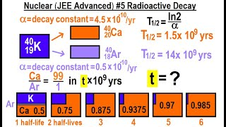 JEE Advanced Physics (Entrance Exams Around the World) Nuclear #5: Radioactive Decay