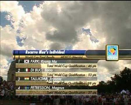 Archery World Cup 2006 - Final Stage - Merida - News