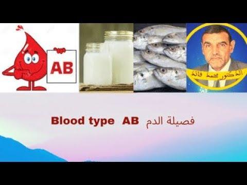 Ab الدكتور محمد فائد فصيلة الدم أ ب Youtube