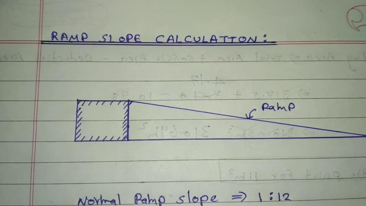 Using the automobile ramp calculator youtube.
