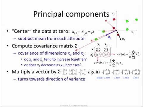 PCA 4: principal components = eigenvectors