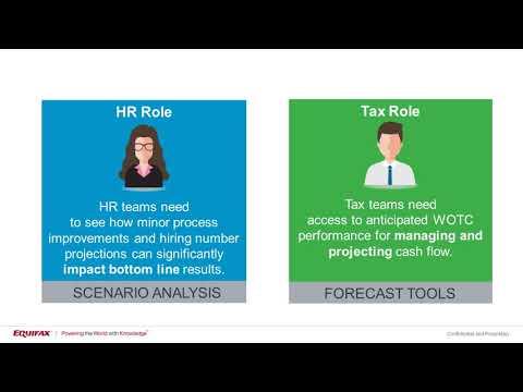 WOTC KPIs to Track