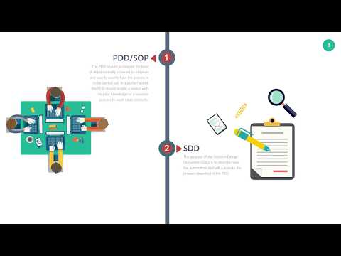 What Is The Robotic Process Automation RPA Workshop - Automation