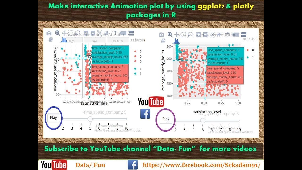 Animation plots in R by (ggplot2) and (plotly) package|Advanced  ggplot2|Animation in R|Graphics in R