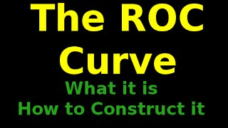 Evaluating Classifiers: Understanding the ROC Curve 1/2 thumbnail
