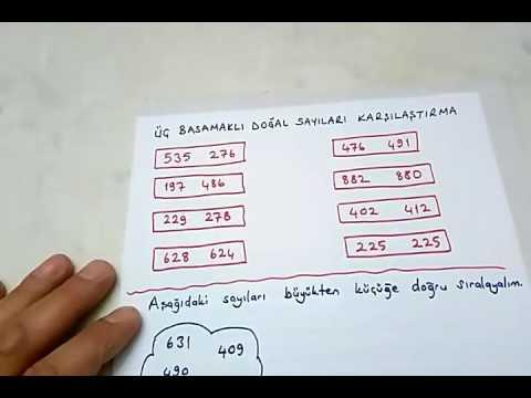 3 Sinif Matematik Dogal Sayilari Karsilastirma Bulbulogretmen