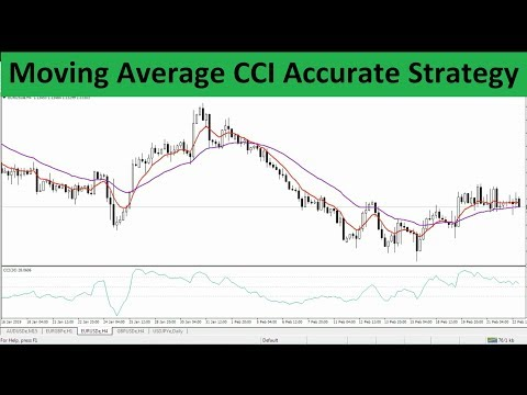 High probability trading strategies forex