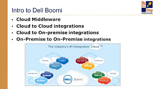 Tips For Integrating Your NetSuite OpenAir Using Dell Boomi