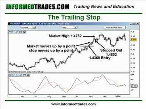 How to use a trailing stop in forex
