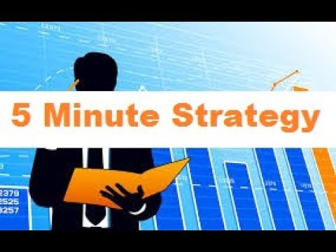 How to Trade the 5 Minute Chart Profitably with Price Action 2018
