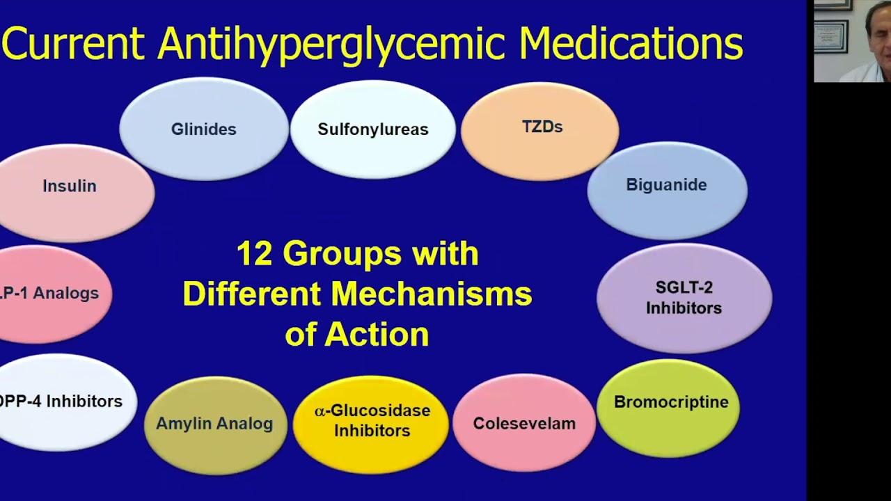 Endocrinology Webinar Medication Management In Diabetes Youtube