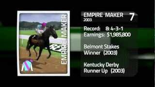 Fantasy Belmont Stakes Horse Race