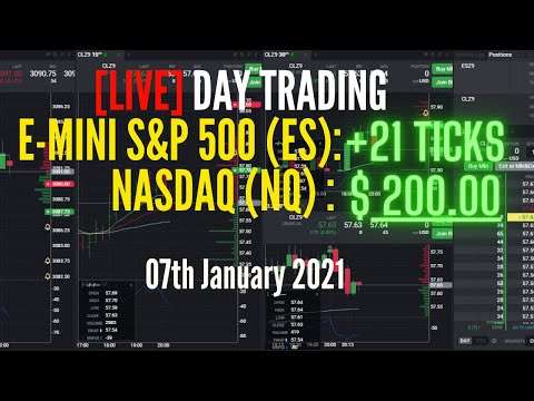 DAY TRADING NASDAQ 100 [NQ], ES S&P 500 & Crude Oil Futures – US Session