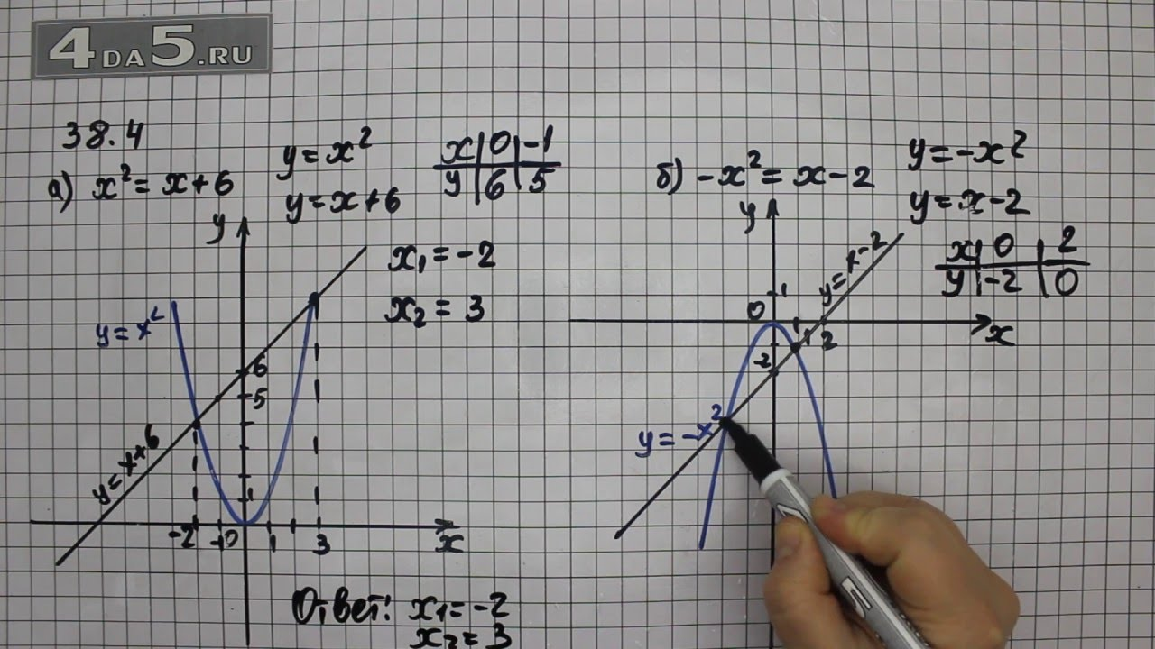 Алгебра 7 класс мордкович николаев задачник гдз.