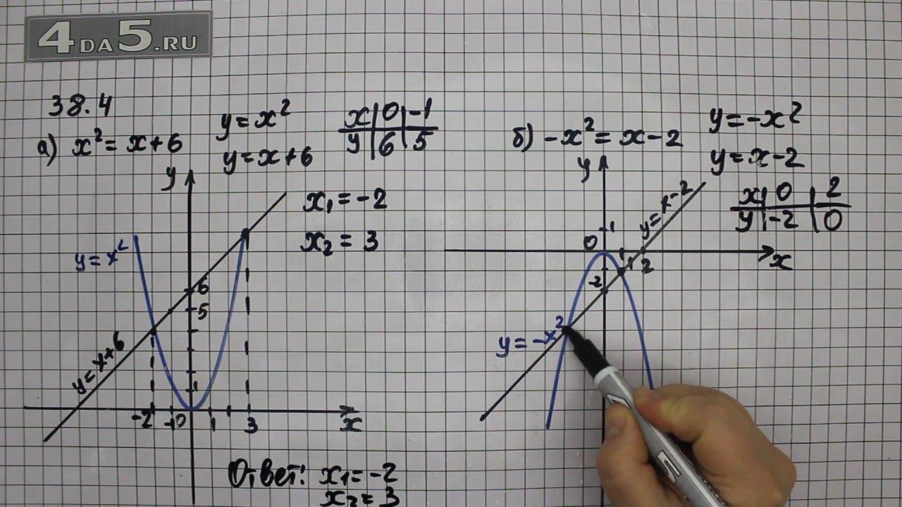 Алгебра 11 класс мордкович гдз 2012 разное в сети.