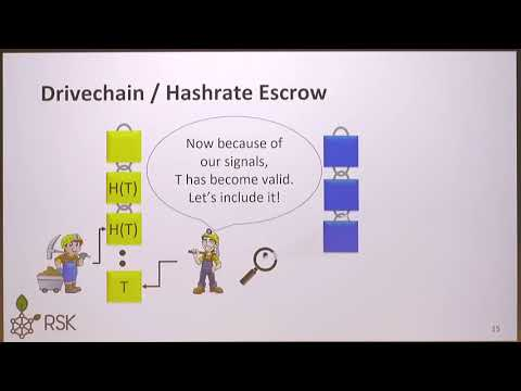 Building on Bitcoin - A Drivechain BIP