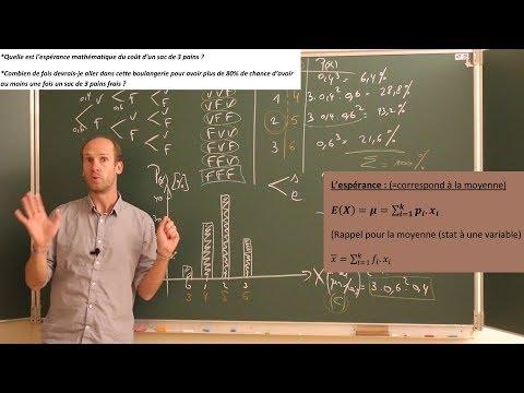 Loi De Probabilité - Variable Aléatoire - Espérance Mathématique - Boulangerie