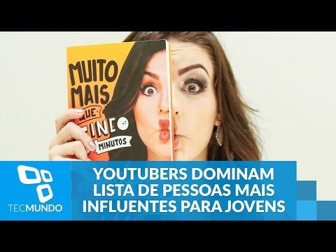 Youtubers Dominam Lista De Pessoas Mais Influentes Para Jovens Do Brasil