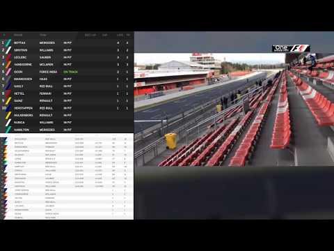 Formula 1 - Test Barcelona Día 2