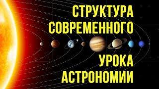 Структура современного урока астрономии