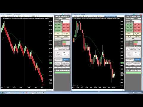 Setting Up Trade Manager   NinjaTrader Indicator vs. NinjaTrader Strategy