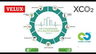 Webinar: Creating a Green and Healthy Indoor Environment