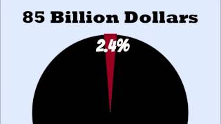Voter Education Project - National Debt, Deficit, and Sequester