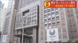 東京で新たに102人感染確認 77人が感染経路不明(20/04/20)