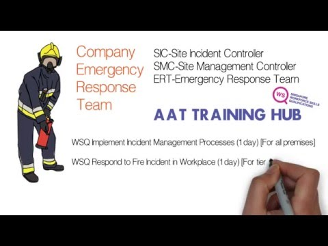 Food Hygiene Course Singapore Aat Training Hub Pte Ltd