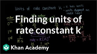 Finding Units Of Rate Constant K