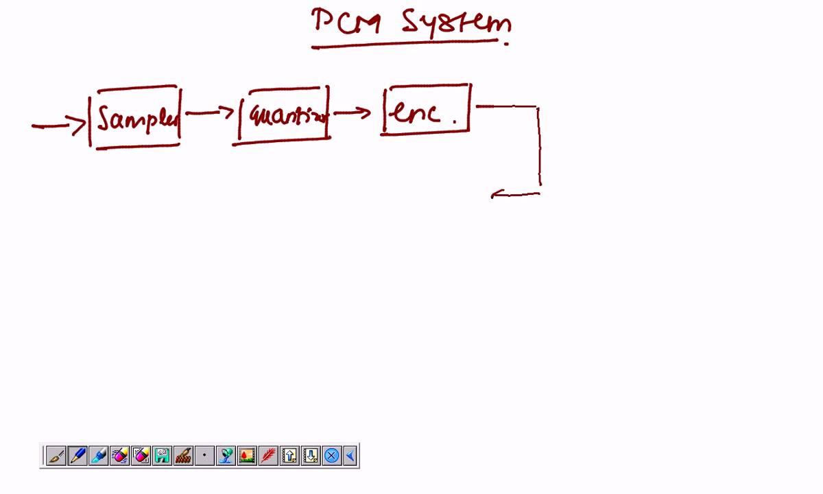 pulse code modulation block diagram the wiring diagram pulse code modulation block diagram vidim wiring diagram block diagram