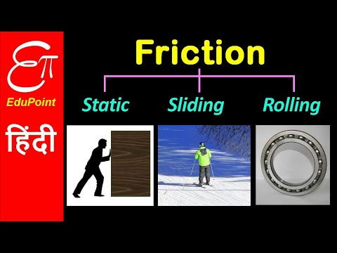 FRICTION - STATIC, SLIDING or KINETIC and ROLLING | Explained in HINDI