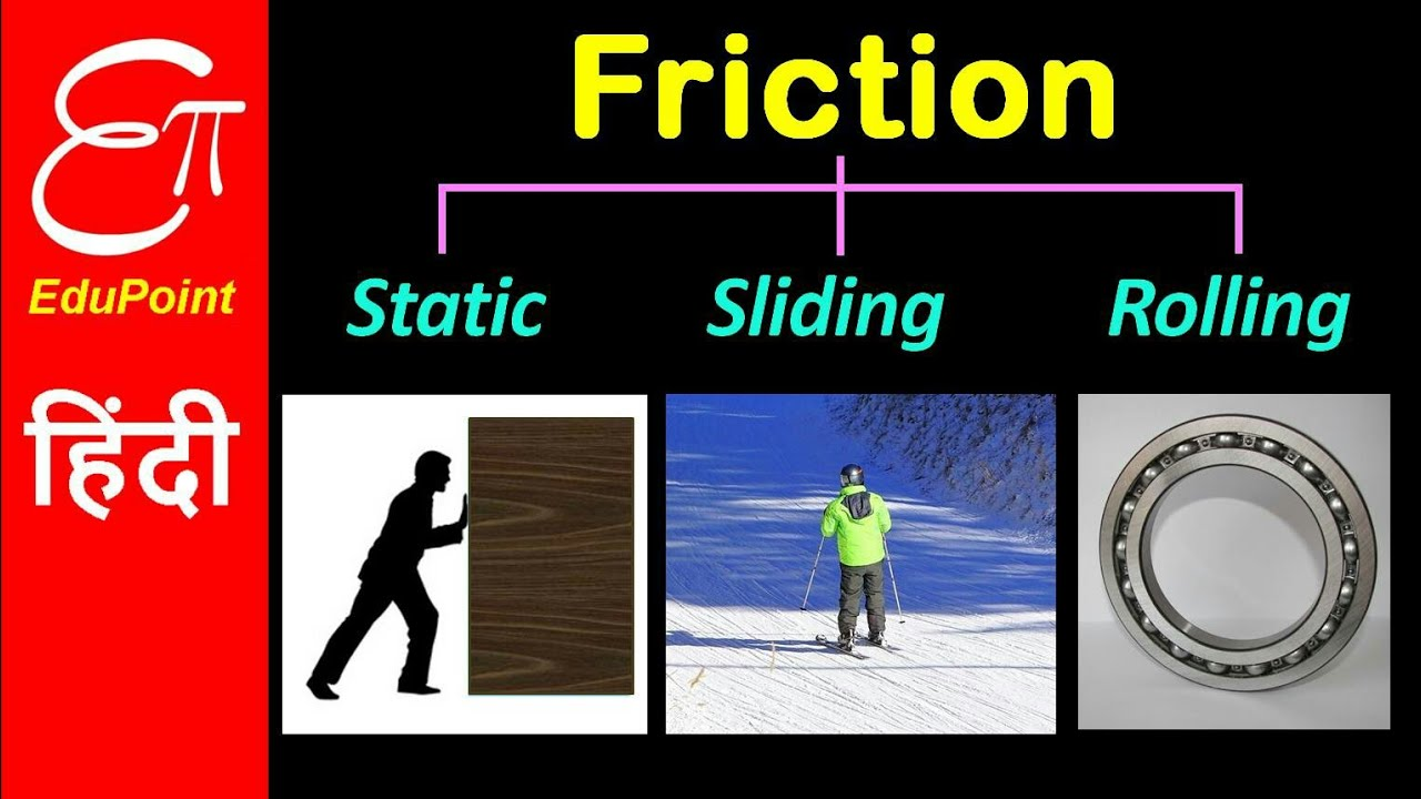 friction static sliding or kinetic and rolling explained in
