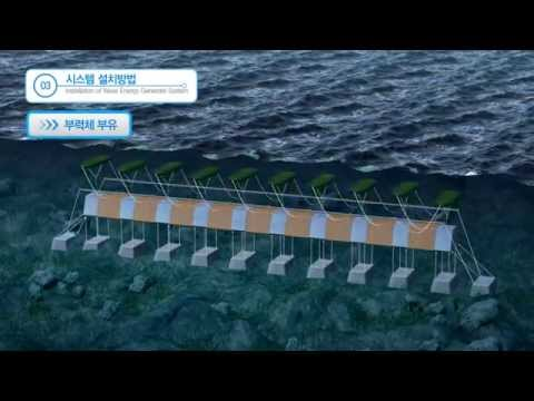 Ocean Energy - Wave power generation