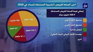 الحكومة تعلن حاجتها الى 6.1 مليار دينار  لتمويل تسديد أقساط القروض وعجز الموازنة العام المقبل