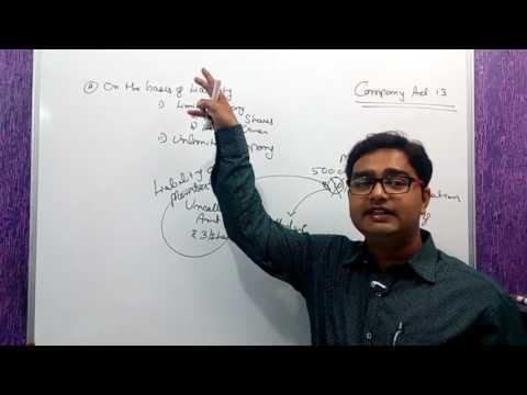Company Act,2013 .2. TYPES OF COMPANY PART 1 sec  2(92), sec  2(22),sec  2(21),Sec  2(68), Sec 2(71)